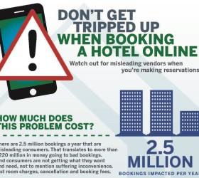Deceptive Hotel Booking